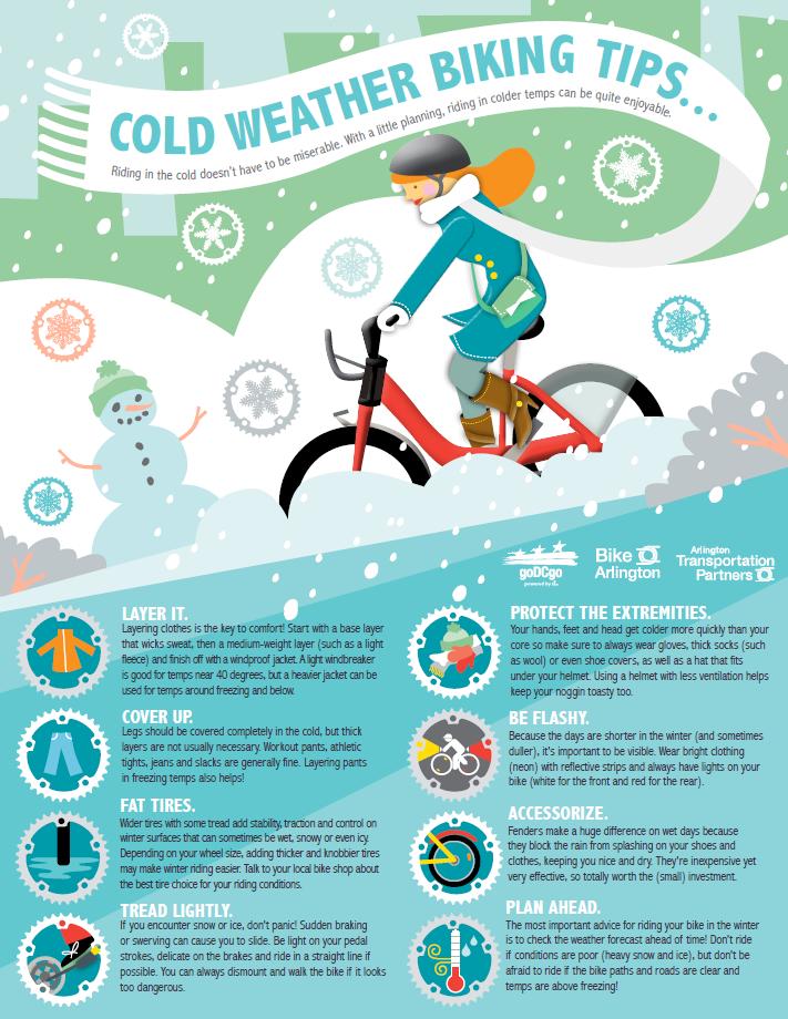 Winter Biking Tips Winter Biking Urban Bike Bike