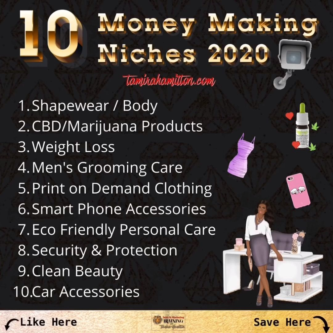 10 Profitable E-commerce Niches 2020