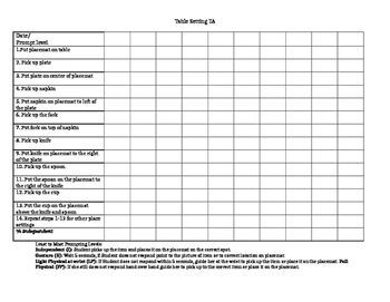 This is a task analysis for table setting. It is a great sequential way to teach students with disabilities how to set a table properly.  sc 1 st  Pinterest & This is a task analysis for table setting. It is a great sequential ...