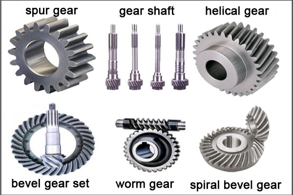 Bevel Gears Spur Gears Gear Sets Spiral Bevel Gear View Bevel Gear Rtr Product Details From Dalian Running Enginee Gears Spiral Bevel Gear Commercial Vehicle