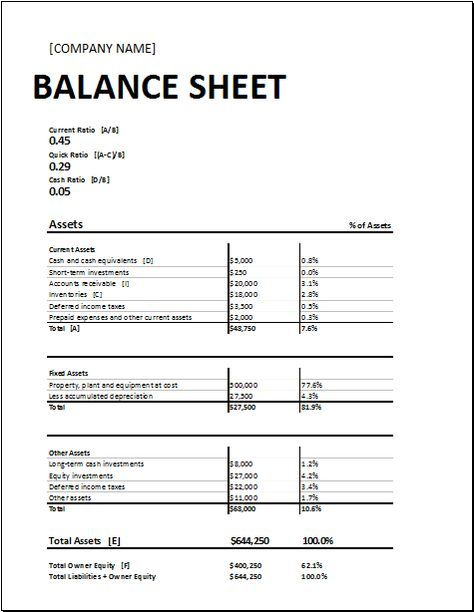 Image Result For Cash Register Till Balance Shift Sheet In Out