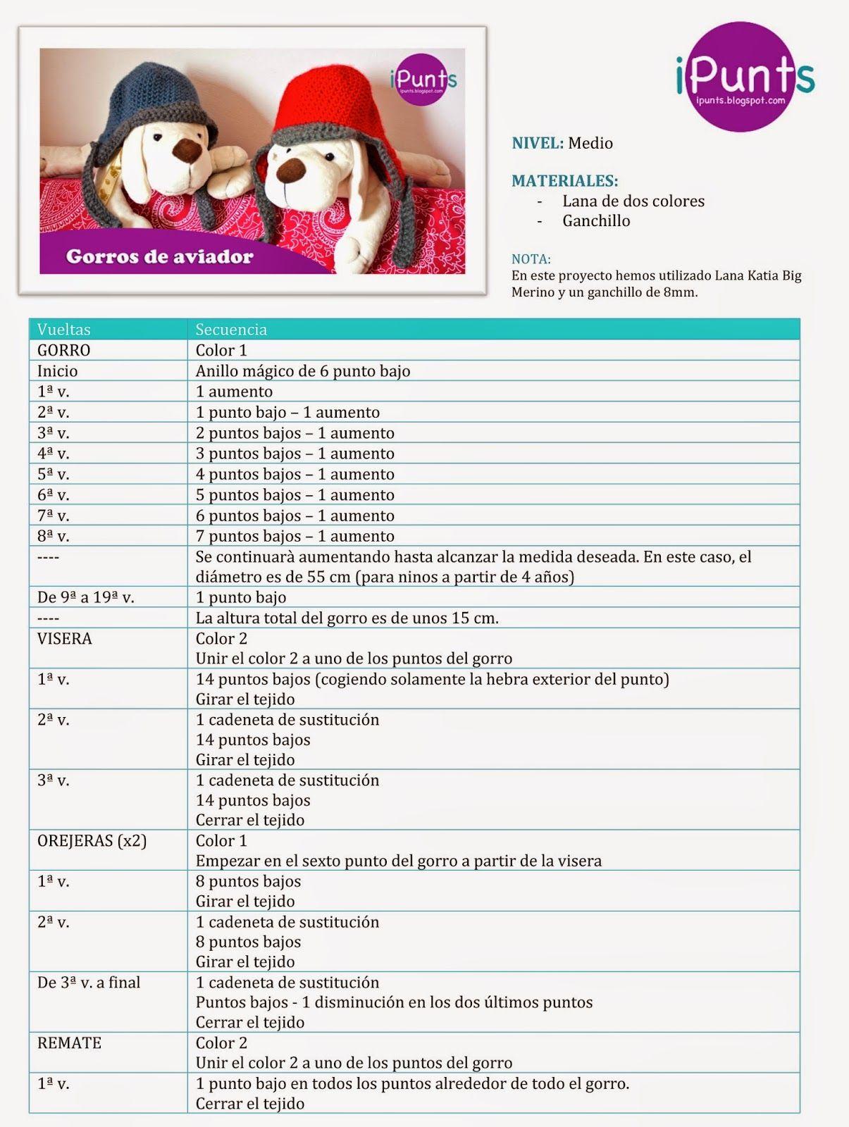 Encantador Yoda Libre Patrón De Crochet Sombrero Festooning - Manta ...