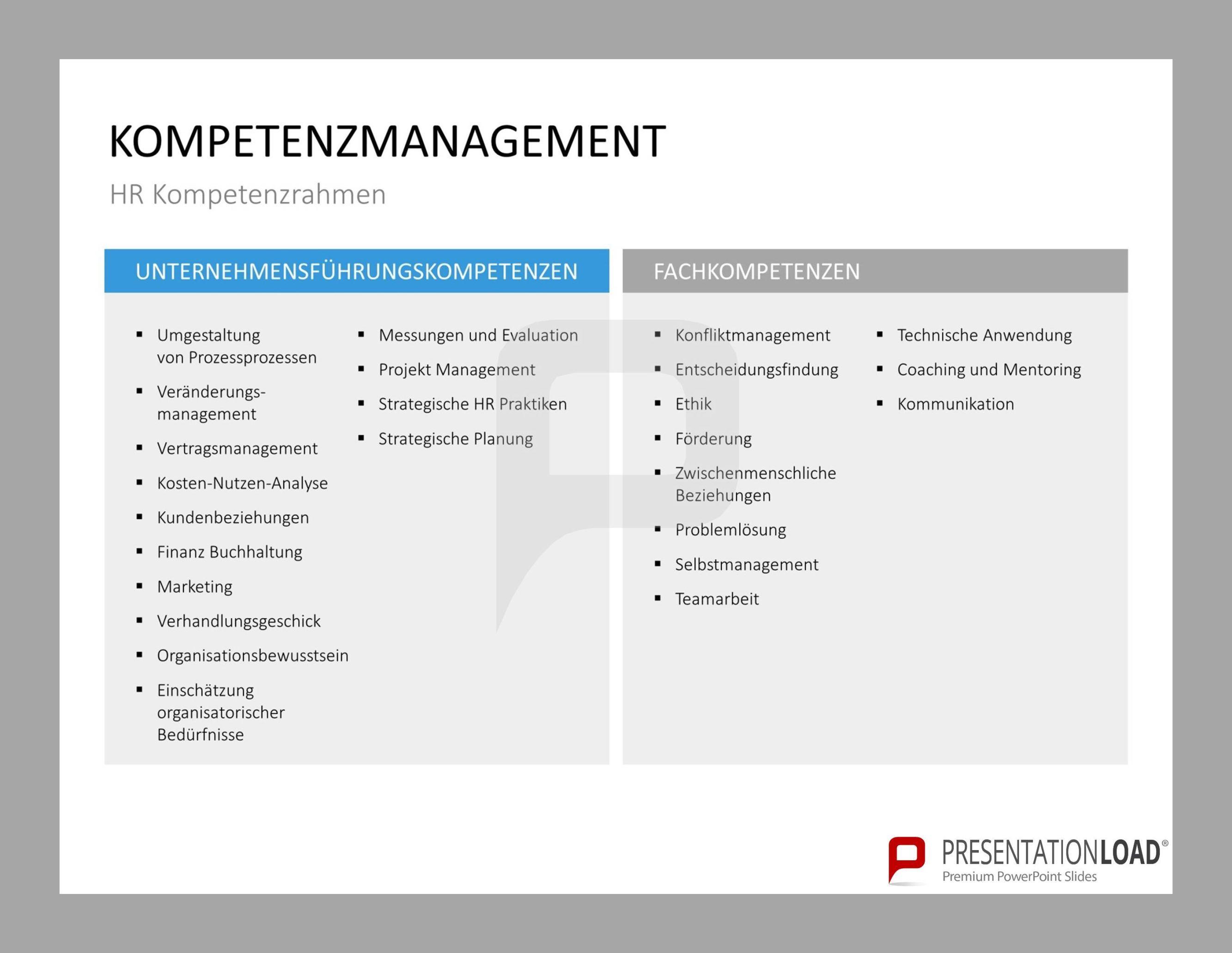 Kompetenzmanagement - HR Kompetenzenrahmen; Liste für ...