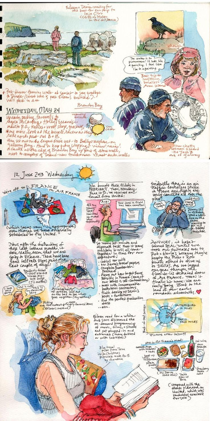 Beautiful Travel Journal by Sheila Harrington watercolor