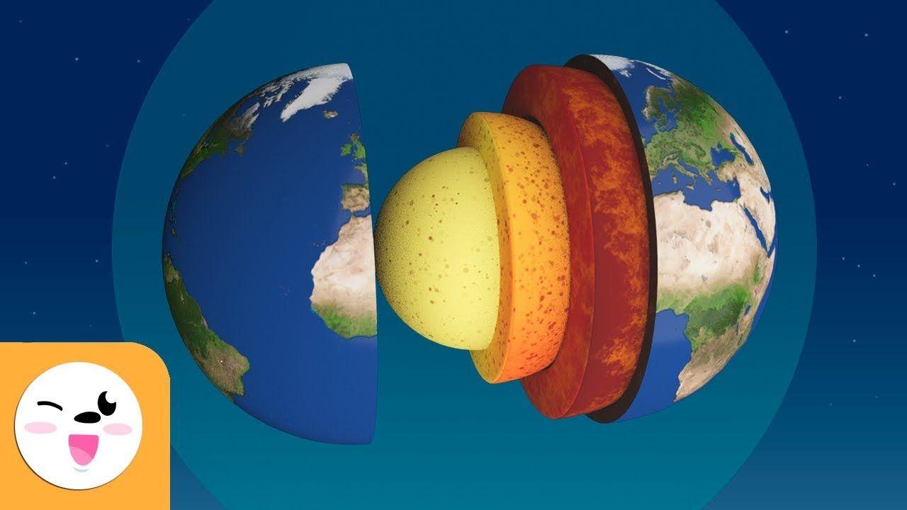 Las Capas De La Tierra Para Niños Atmósfera Biosfera Hidrosfera Y Ge La Tierra Para Niños Capas De La Tierra Actividades Didacticas Para Niños