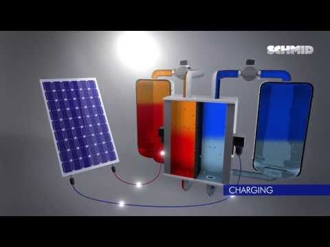 Schmid Energy Systems Basics Of A Vanadium Redox Flow Battery Youtube Flow Battery Energy System Energy Storage