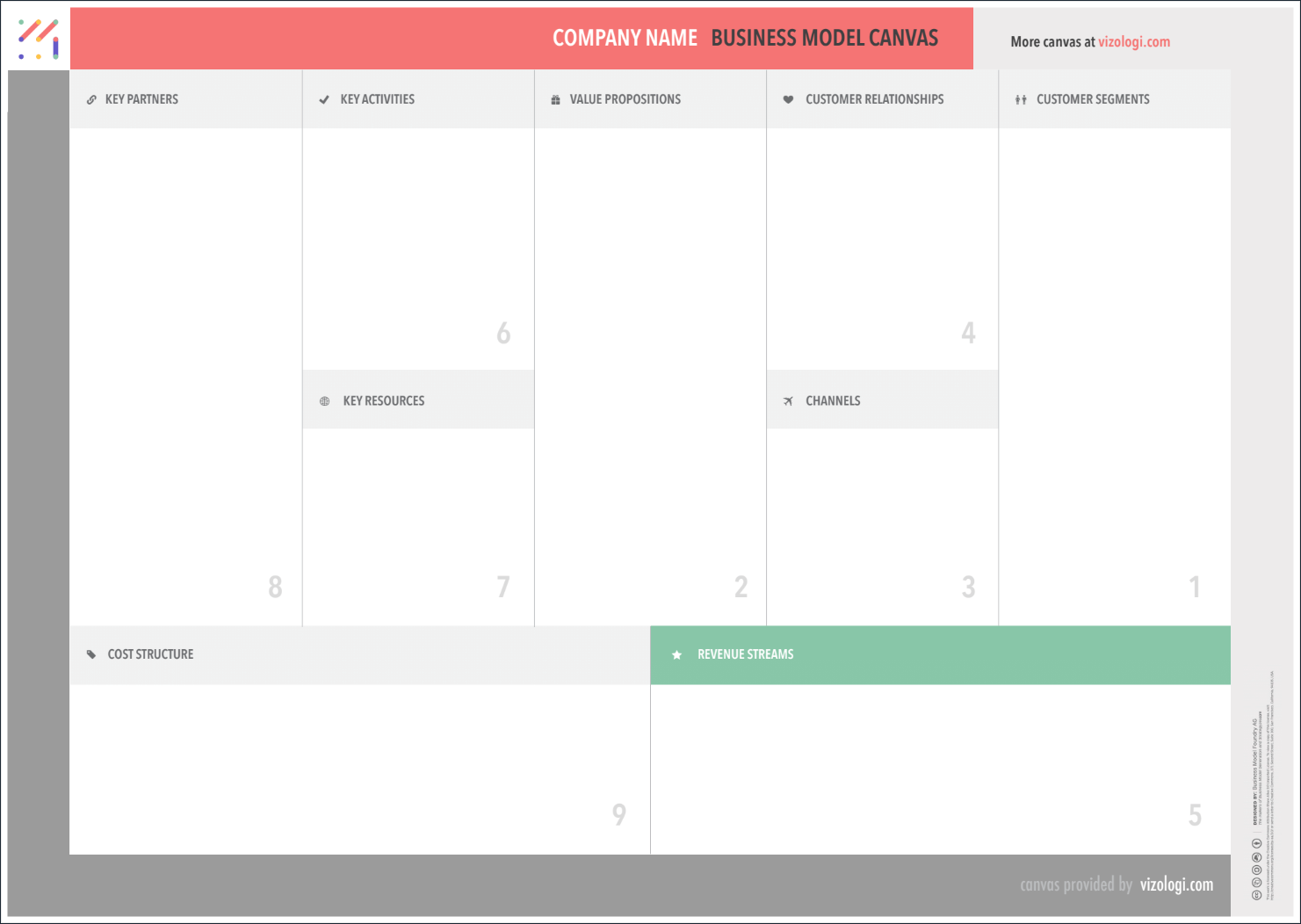 Quick guide - How to build your business model canvas | Business