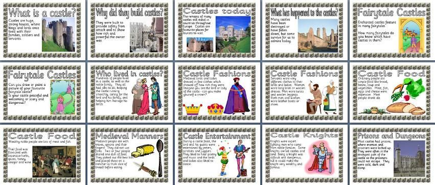 Ks1 And Ks2 History Teaching Resource Castles Printable Classroom
