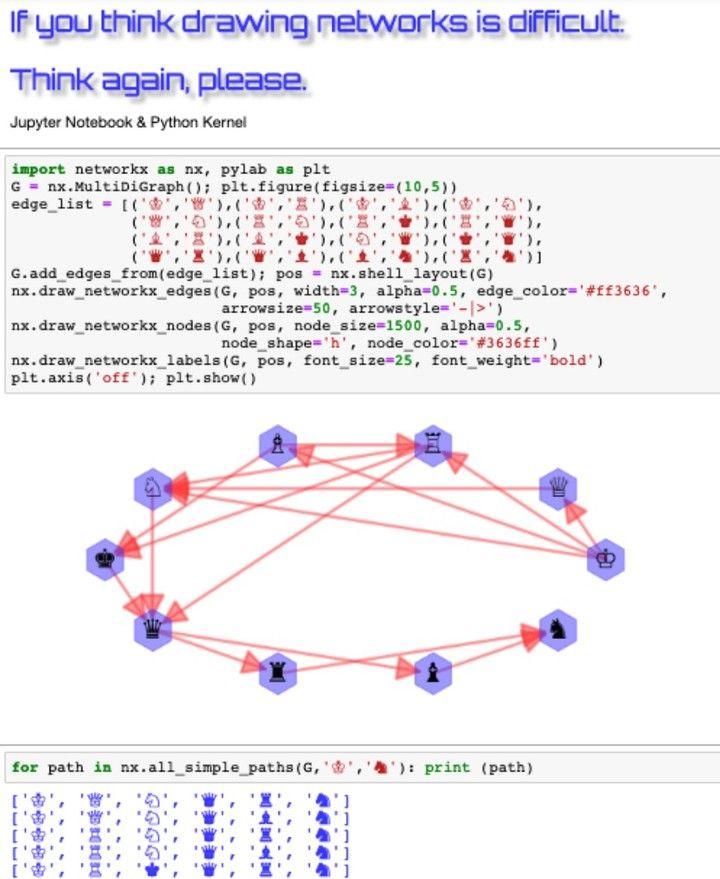 Networkx Path