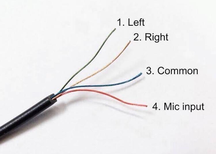 Headphones Connections Headphone With Mic Headphone Iphone Headphones