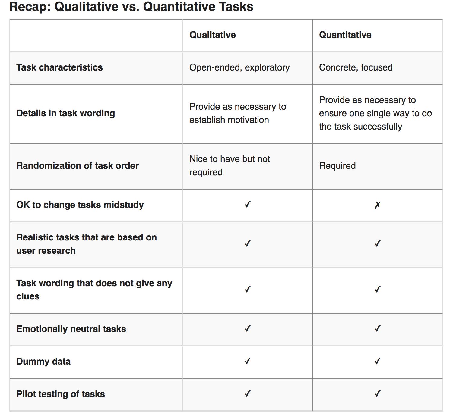 Qualitative Vs Quantitative Data Worksheet