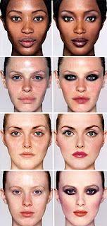 No Makeup November Without Makeup Models Without Makeup Makeup