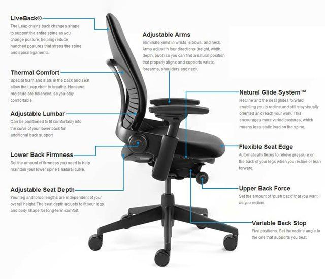 Steelcase Leap Chair Leap Chair Office Chair Steelcase Leap