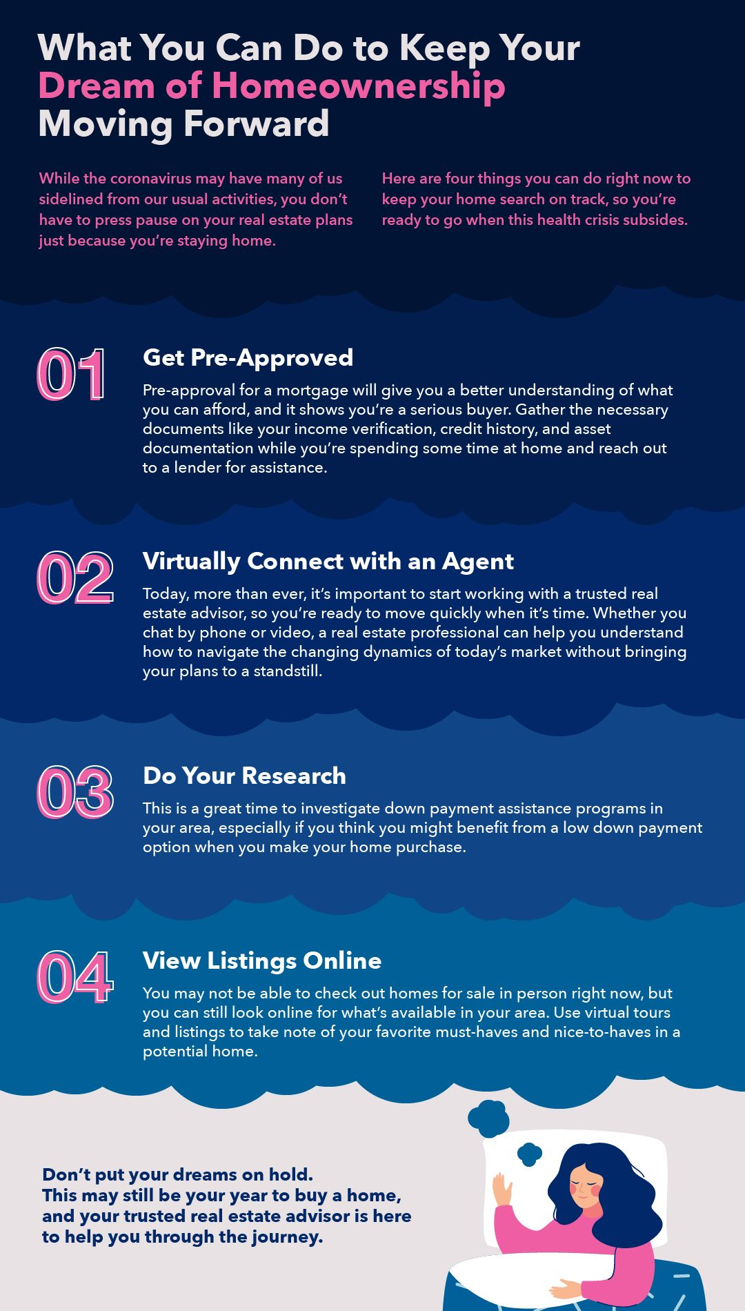What You Can Do To Keep Your Dream Of Homeownership Moving Forward Infographic In 2020 Home Ownership What You Can Do Dreaming Of You