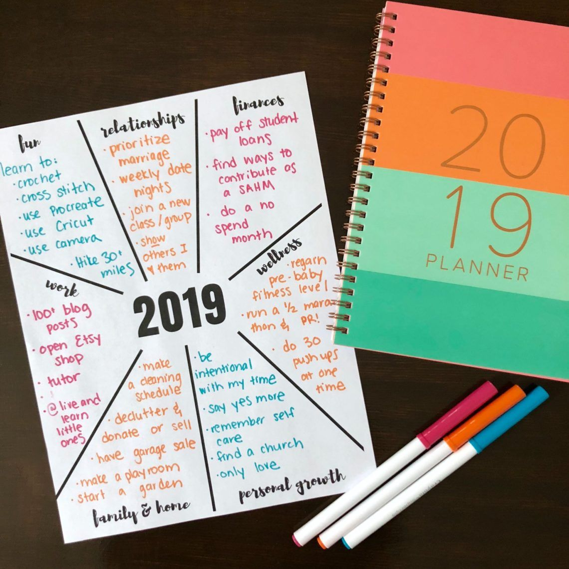 Free New Year S Resolutions Printable Worksheet In