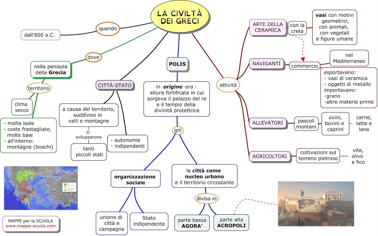 Mappa Concettuale Sulla Civilta Dei Greci La Polis L Acropoli