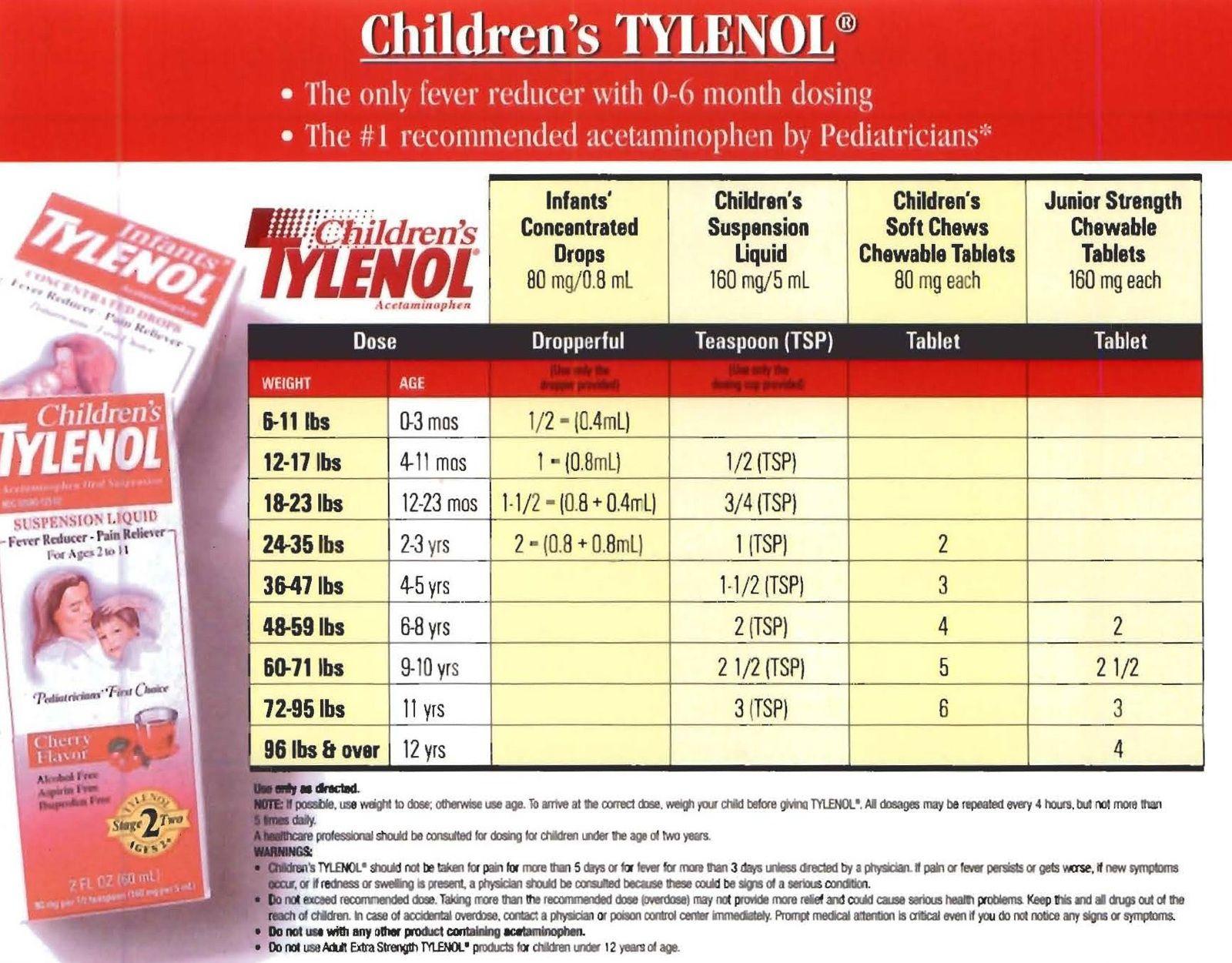 Tylenol Chart For Toddlers Keninamas