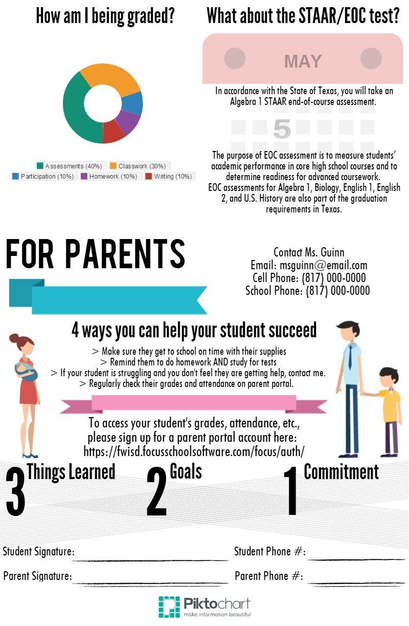 Algebra 1 Syllabus Back | @Piktochart Infographic. Great idea to use ...