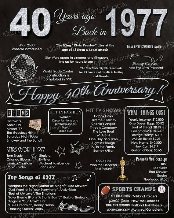 40th Anniversary Gift INSTANT DOWNLOAD Silver Wedding Chalkboard Poster Sign Party PRINTABLE 40 Years Ago Banner 1977