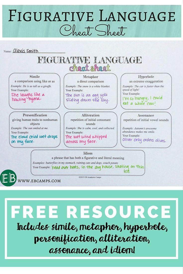 worksheet Figurative Language Worksheets Middle School figurative language cheat sheet middle school