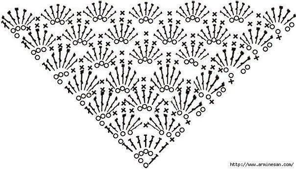 Pin by coralia gorgan on crochet motifs