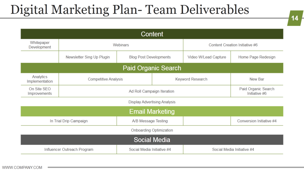 Awesome Strategic Plan Reporting Template in 2020 (With