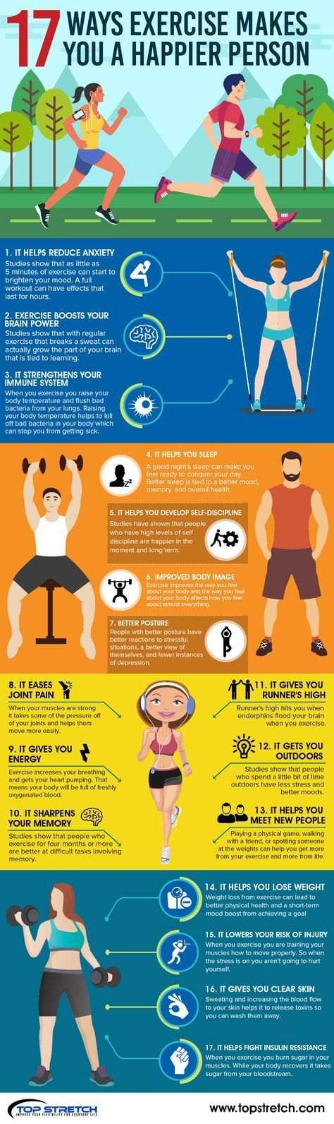 Medical weight loss the woodlands tx