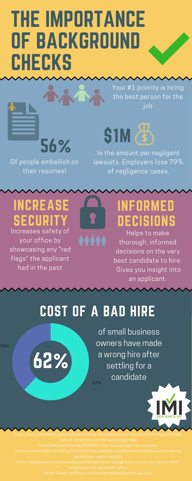 Background Checks Are So Important When Hiring Background Check Hiring Process This Or That Questions