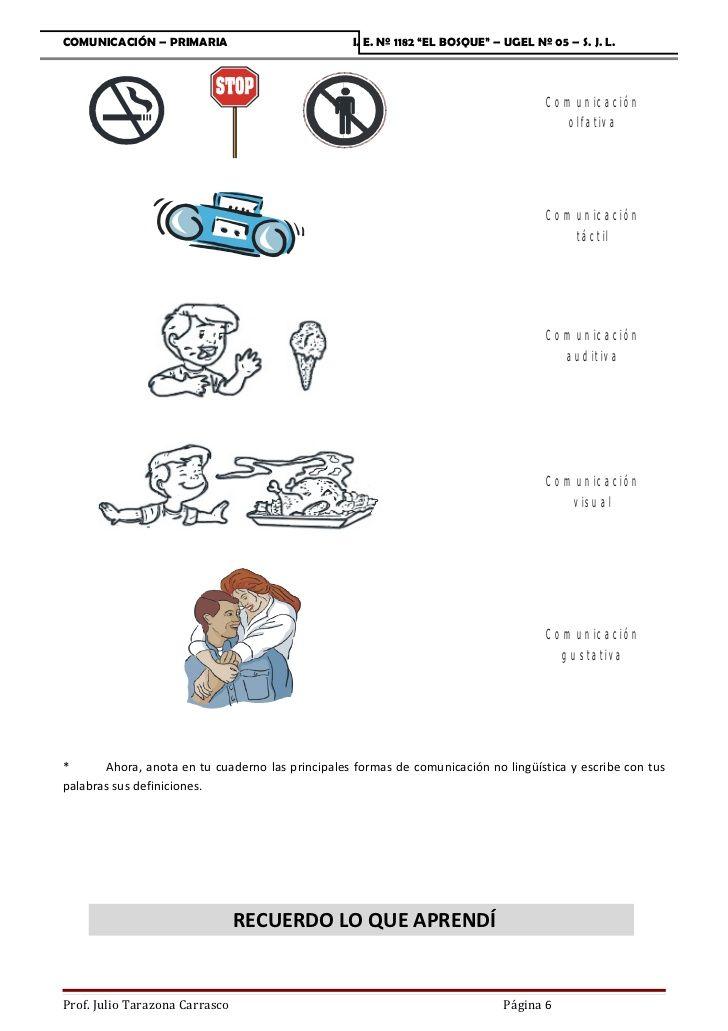 Comunicacion I Trimestre 5º Elementos De La Comunicacion Material Didactico Matematicas Comunicacion