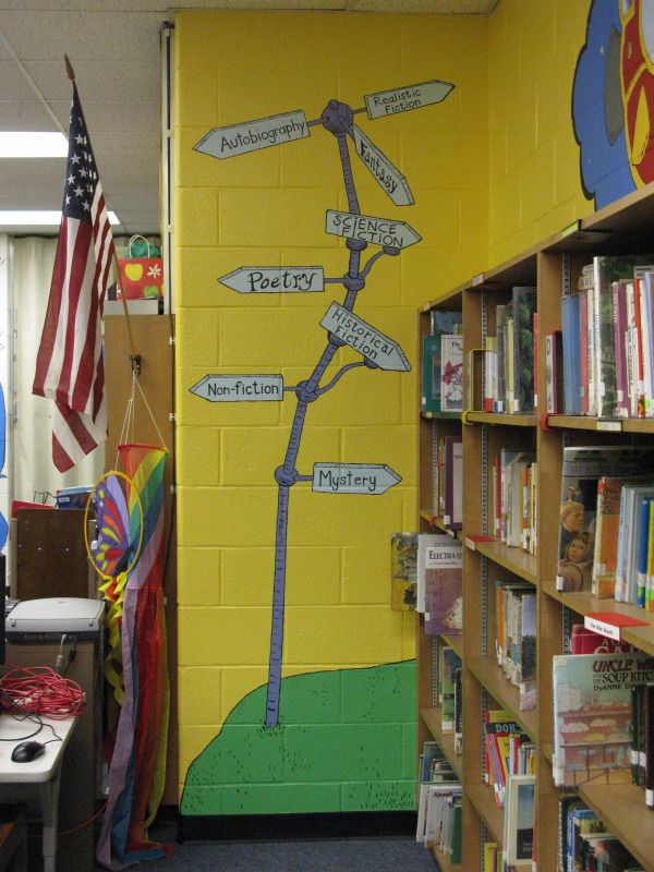 Library Mural Detail Book Genre Sign Post Library Ideas