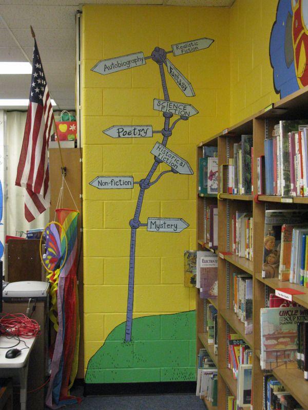Library Mural Detail Book Genre Sign Post School