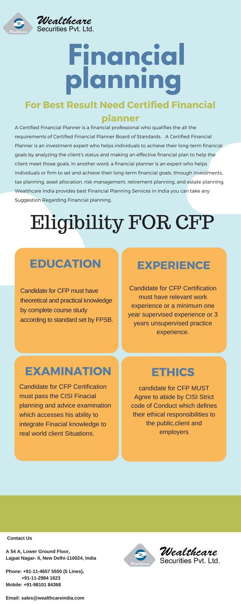 FinancialplanningservicesImportanceoffinancial
