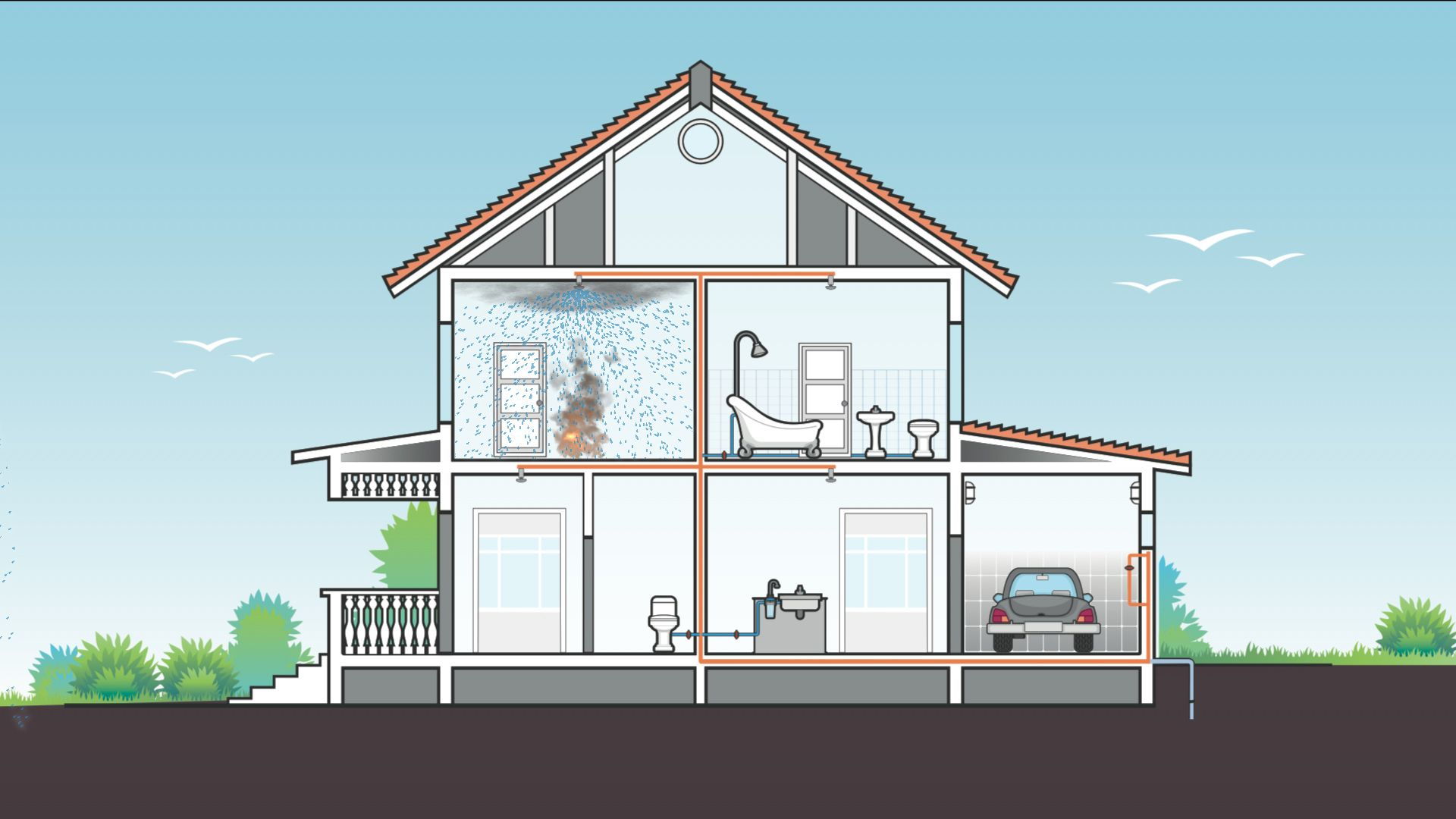 Benefits Of Tulsa Amp Okc Residential Fire Sprinklers