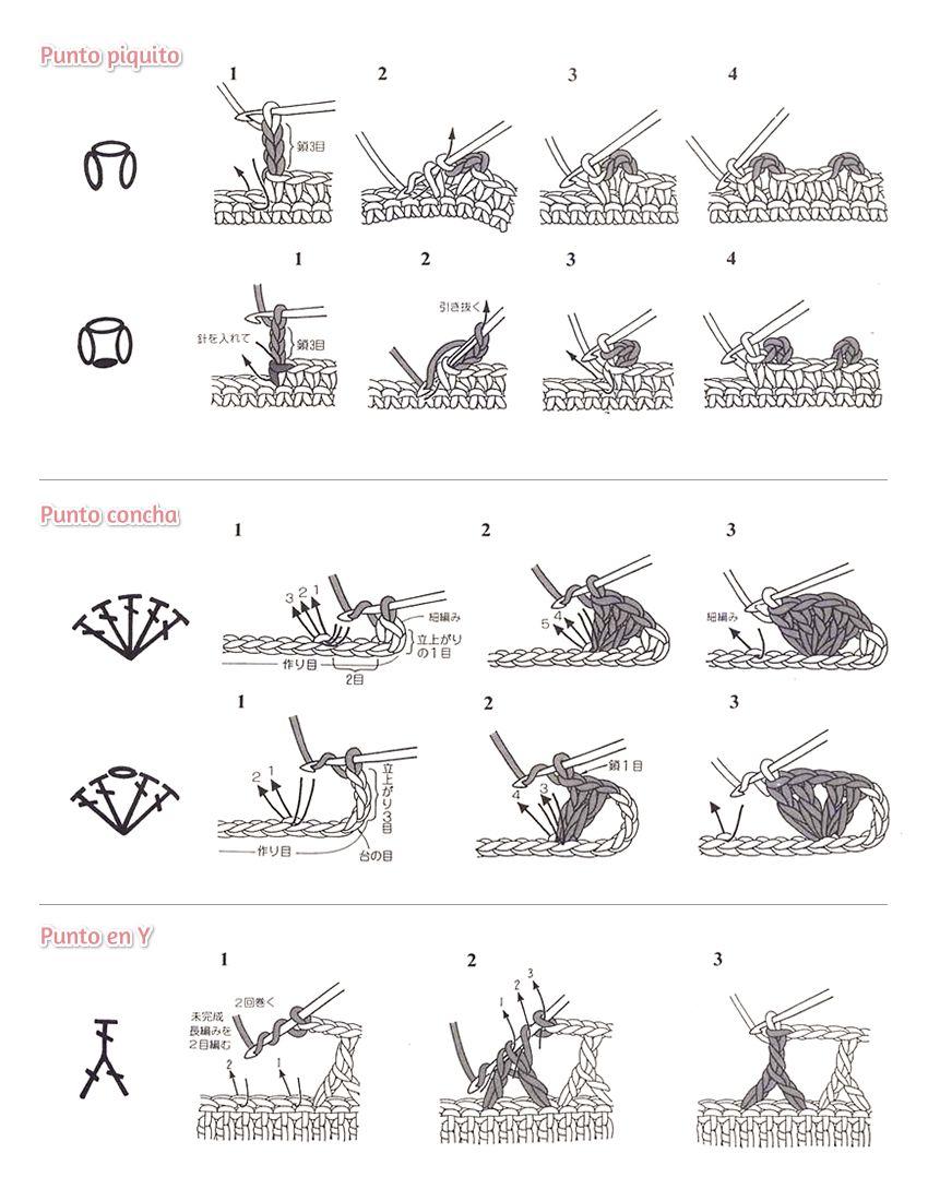 guia-puntos-crochet-4[1].jpg (850×1100) | Crochet | Pinterest ...