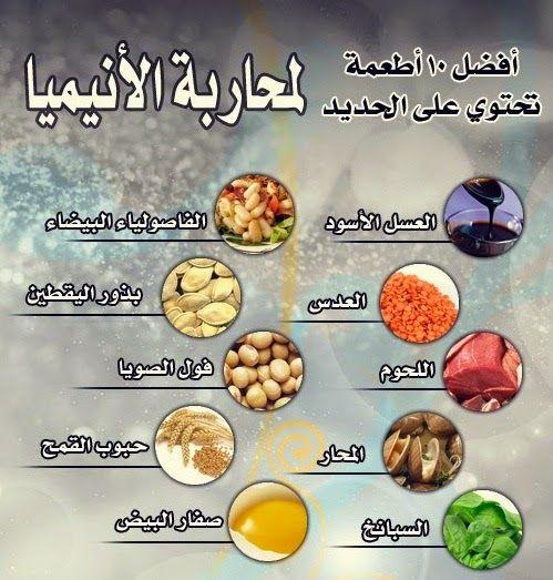 أفضل أطعمة تحتوي على نسبة عالية من الحديد لمحاربة الأنيميا و فقر الدم Health Food Health Healthy Health Fitness Nutrition