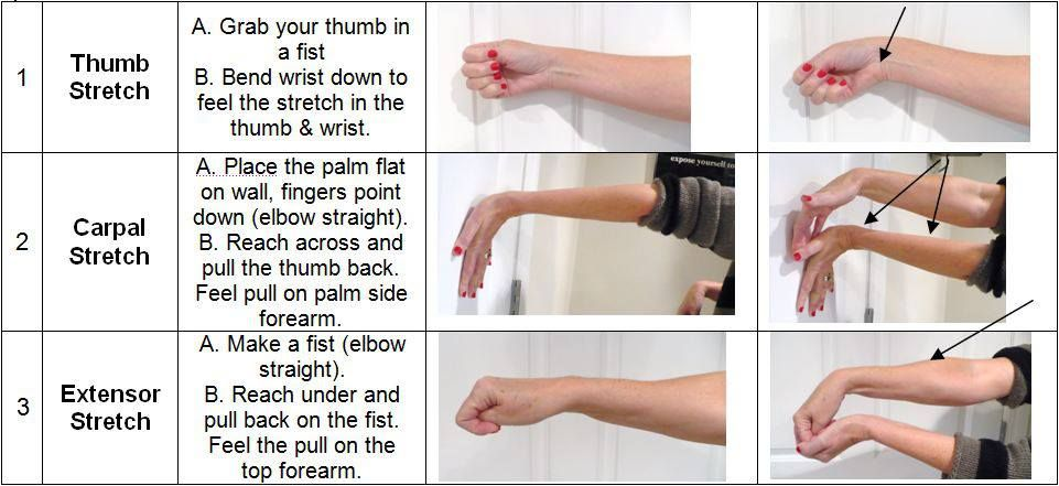 Hand stretches carpal tunnel relief carpal tunnel