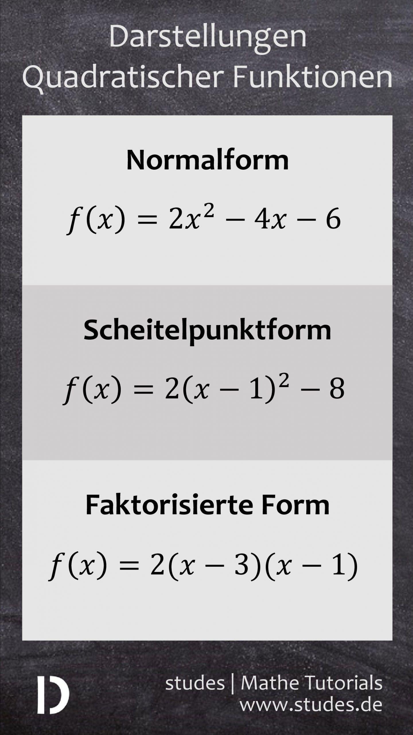 Representations Of Quadratic Functions Normal Shape Vertex Shape And Factor Representations Of Quad In 2020 Quadratische Funktion Nachhilfe Mathe Mathe Formeln
