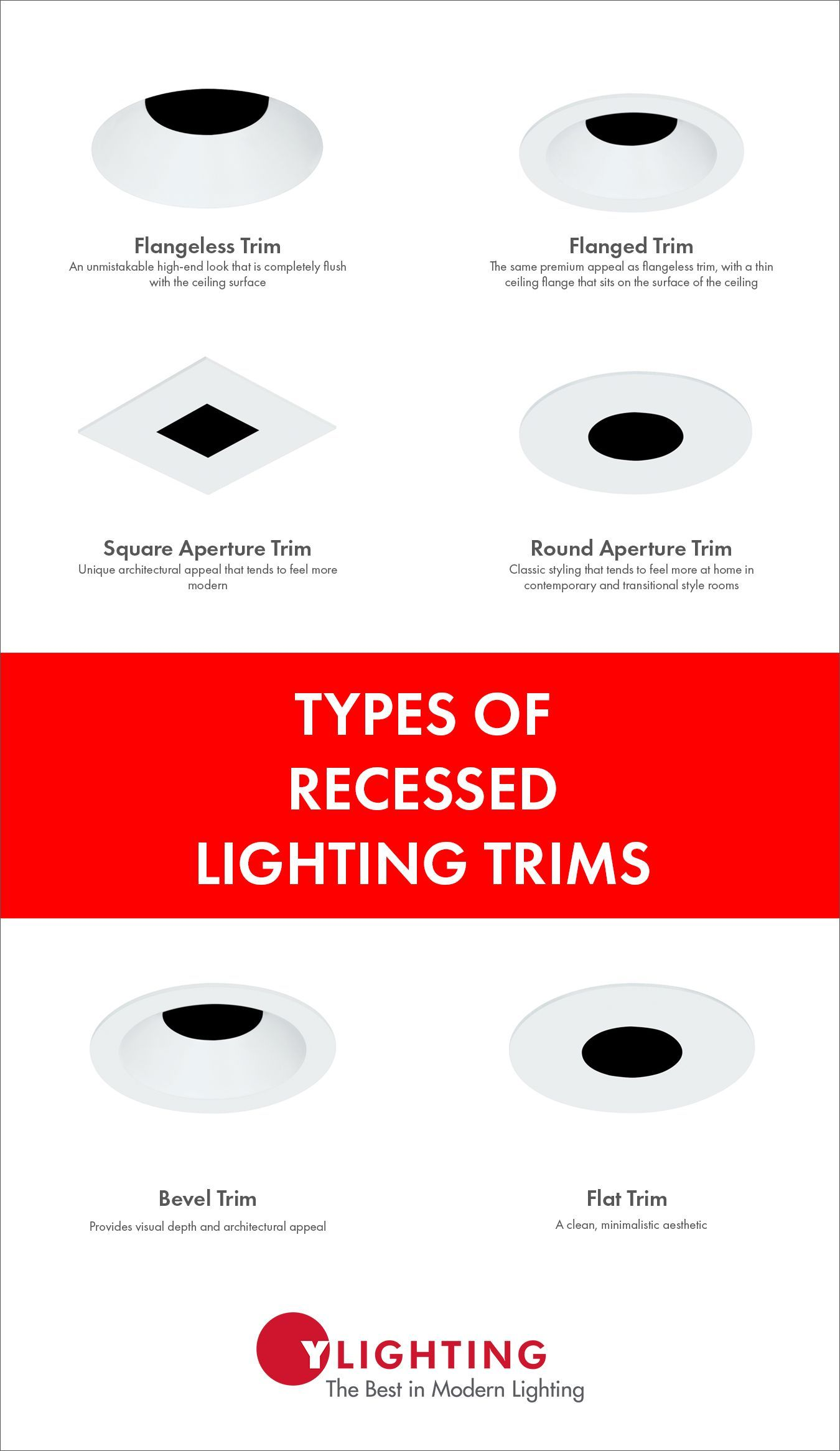 Recessed lighting Size - How to Choose Recessed Lighting ...