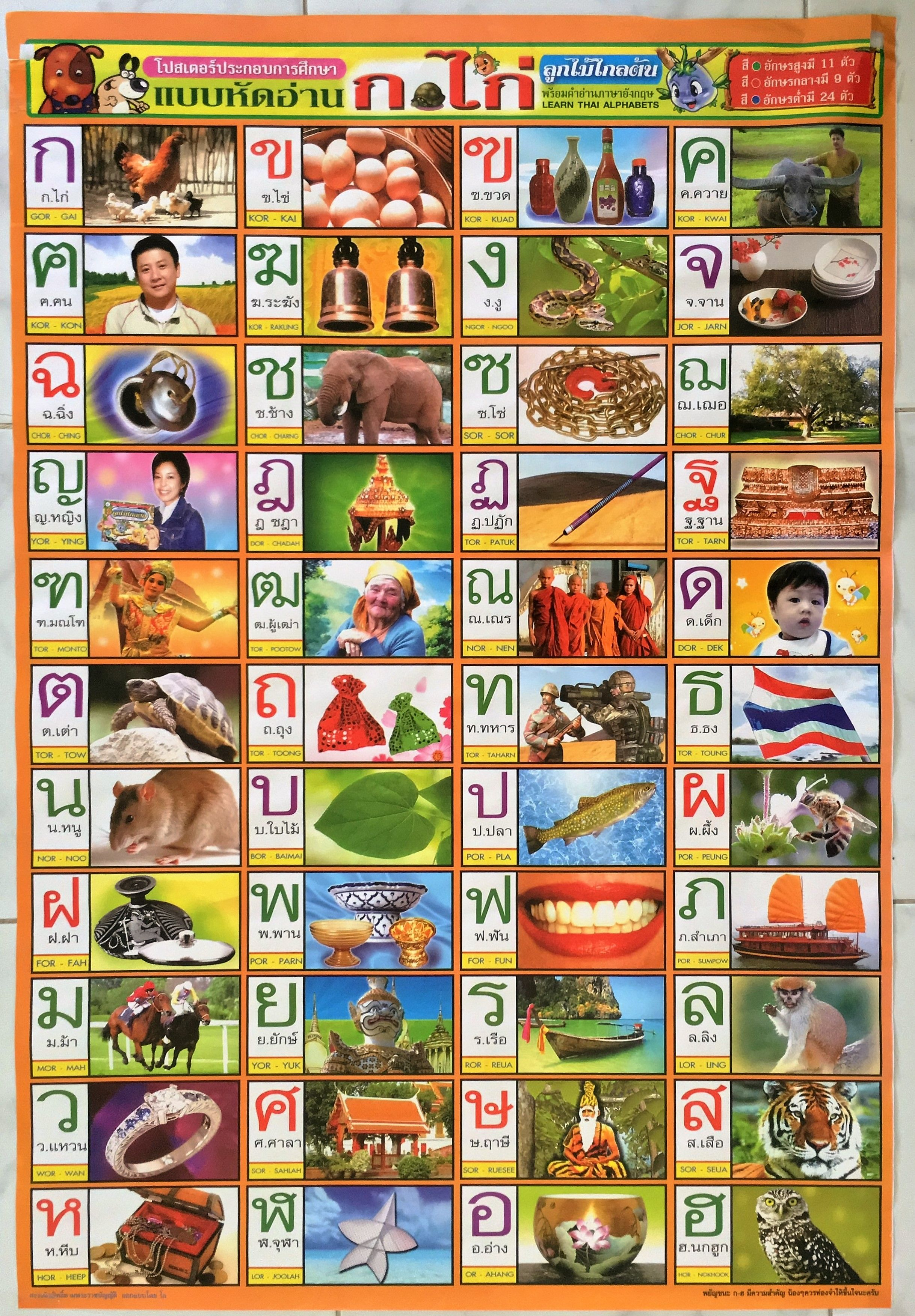 Thai Alphabet Consonants Chart In Full Colour