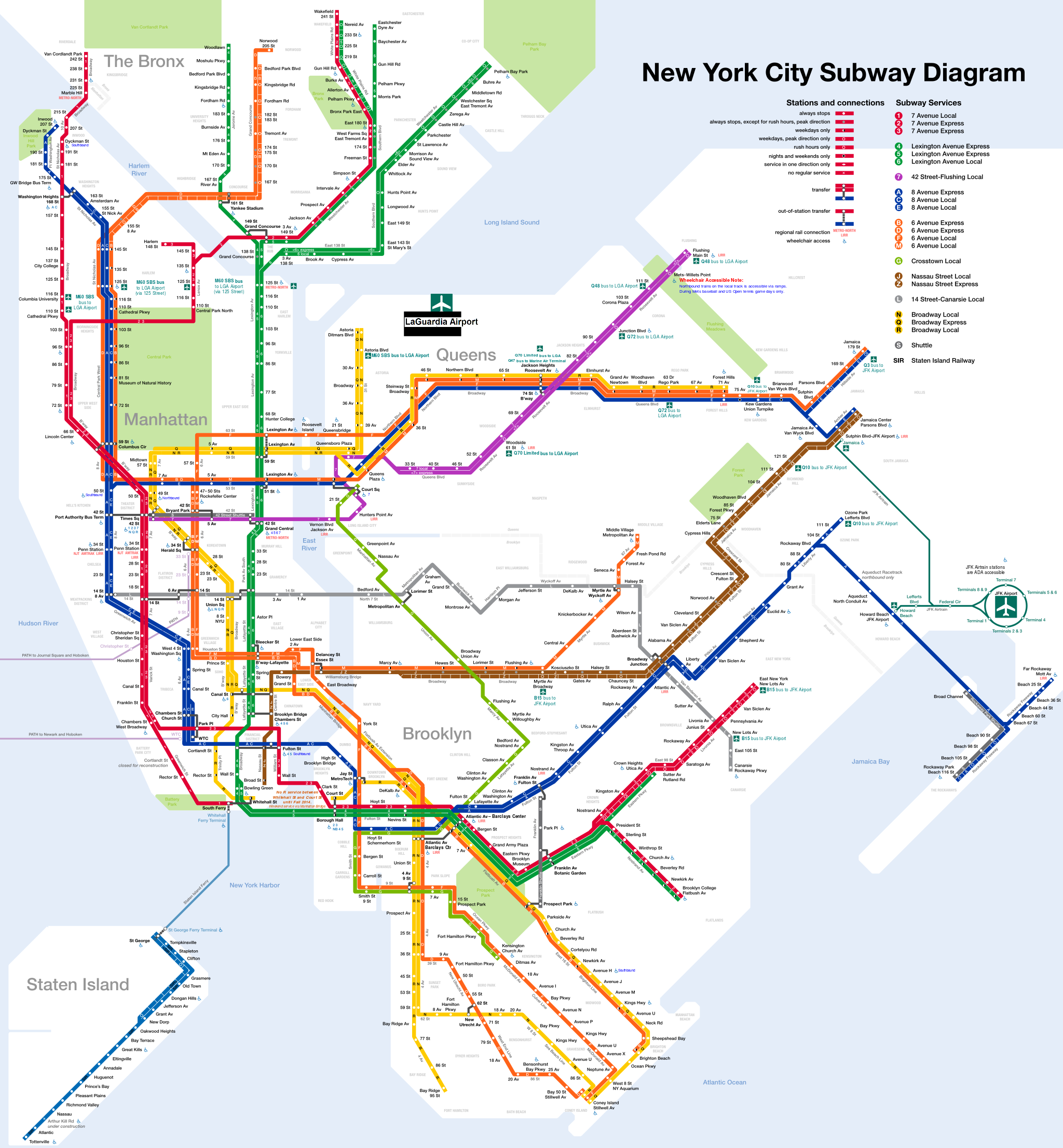 This is a great view of the NYC subway system by maps.complutense ...