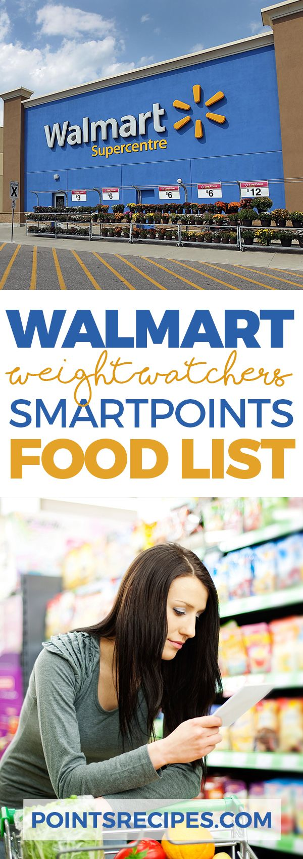 Weight Watchers SmartPoints Food List For Walmart Groceries