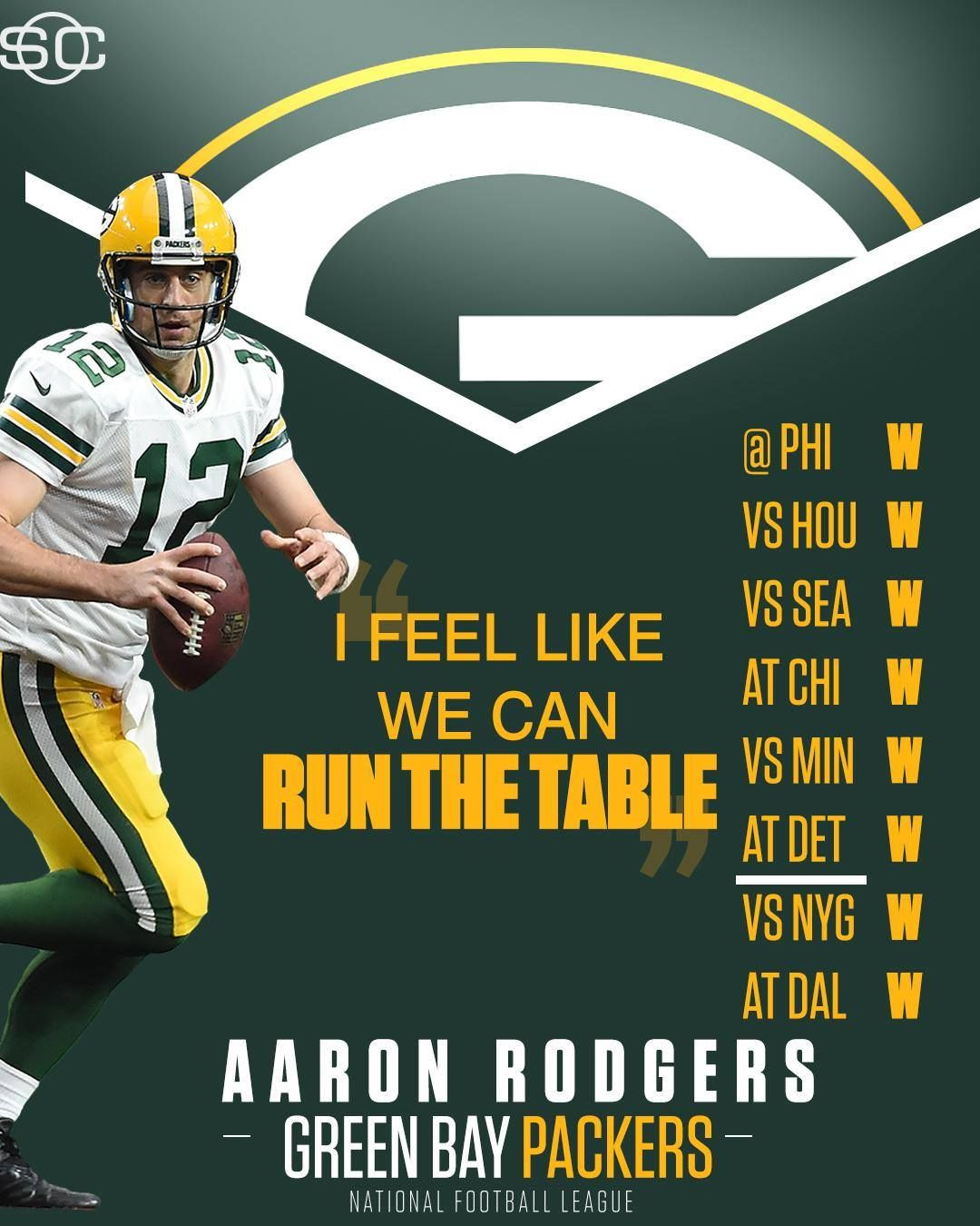 Aaron Rodgers And The Green Bay Packers Are 8 0 Since He Said He Felt They Could Run The Table Green Bay Packers Green Bay Rodgers Green Bay