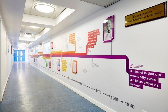 Exhibition Stand Leeds : Timeline of achievement at imbe university leeds 景观