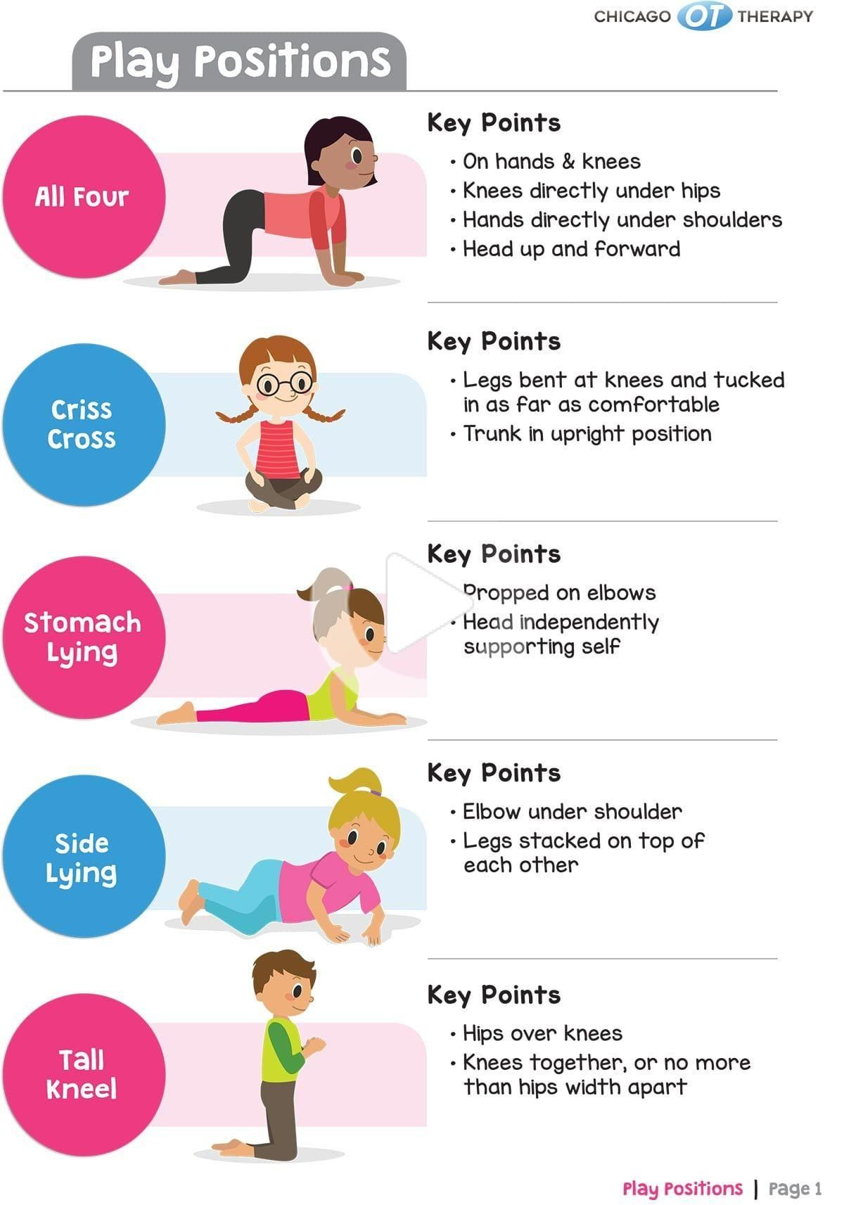 Gross Motor Exercise Worksheets in 2020 Occupational