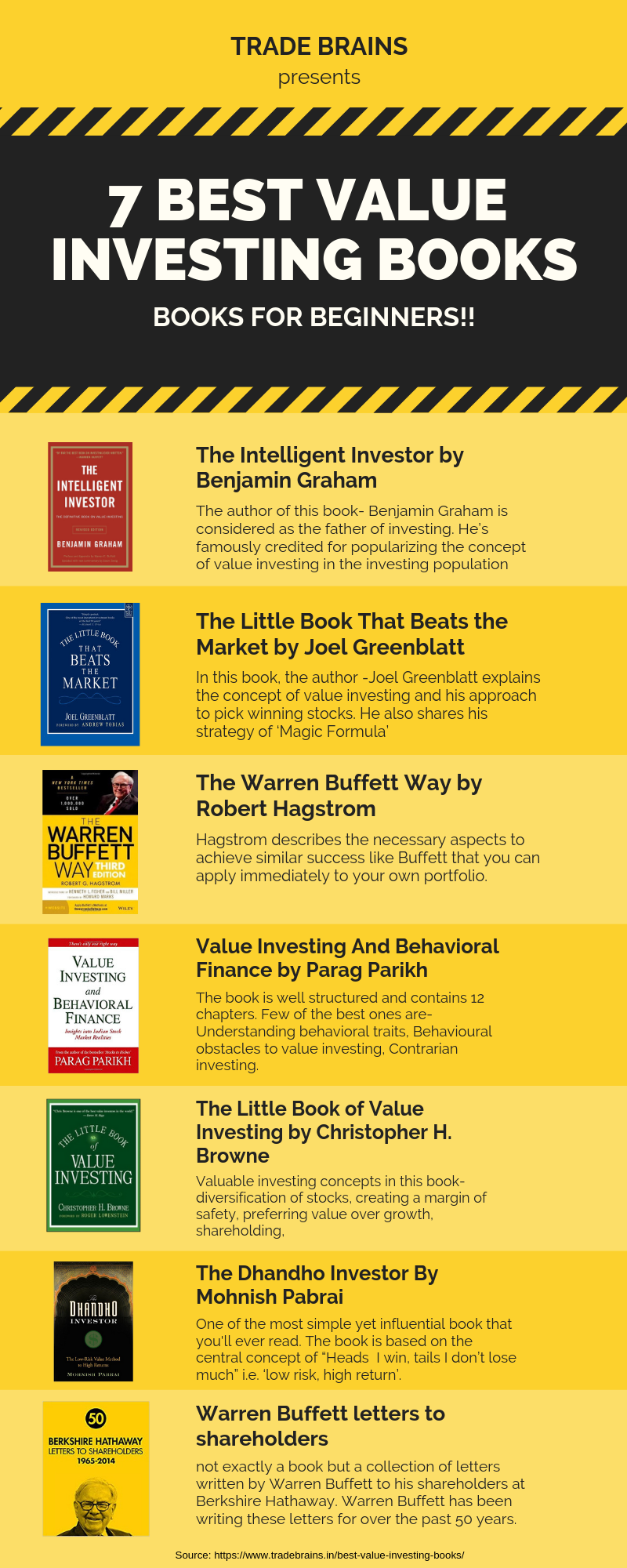 The Little Book of Value Investing