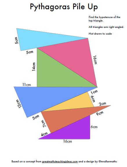 Resourceaholic 5 Maths Gems 33 Pythagoras Pile Up To