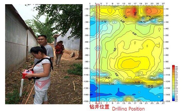 Hunan Puqi Geologic Exploration Equipment Institute Underground Water Detector Water Leak Detector Metal Detector Mind Detector Detector Underground Water