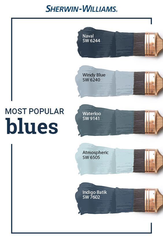 Best Sherwin Williams Blue Paint Colors of 2020