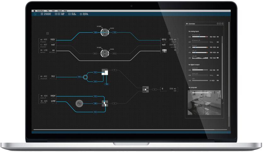 BlackLiquid new Visual Programming Paradigm on Behance