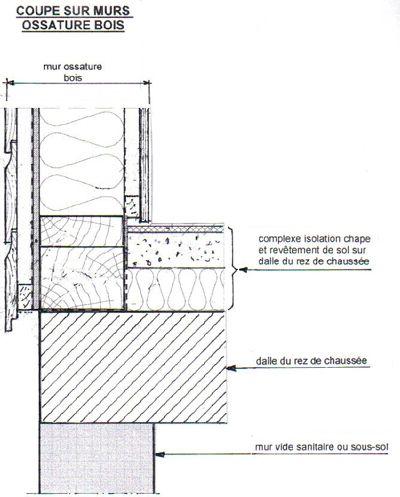 Extrem schema-type-assemblage-mur-pouteau-poutre-coupe-ossature-bois.jpg  TC49